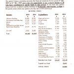 financial-statement-2015-pg1